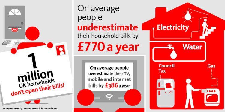 Household bills – how do you manage them?
