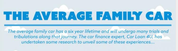 The average family car