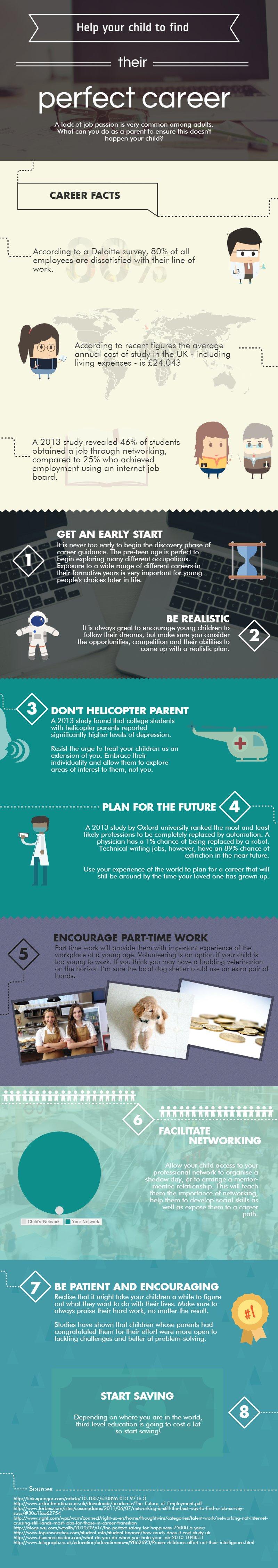 future careers for kids