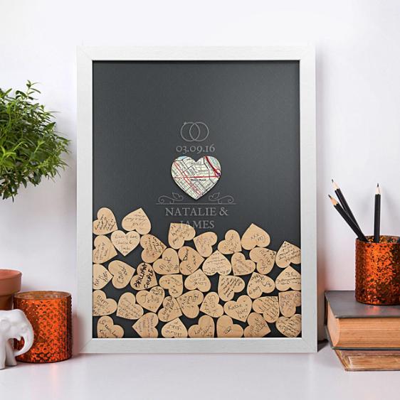 Wedding Gift Ideas.Wedding Gift Ideas Family Fever